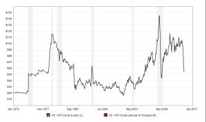 rick-bosman-graph-1