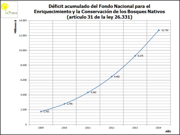 26331 deficit