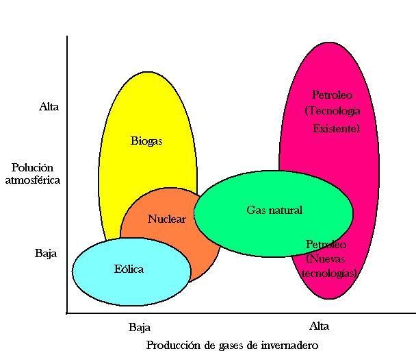 ludueña -nuclear12
