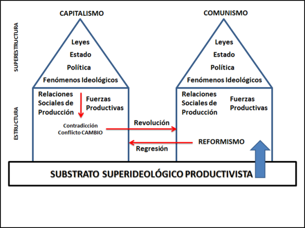 PRODUCTIVISMO2